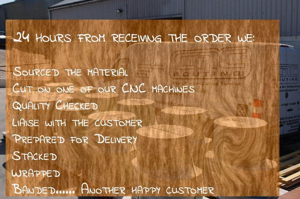 cnc router services west midlands